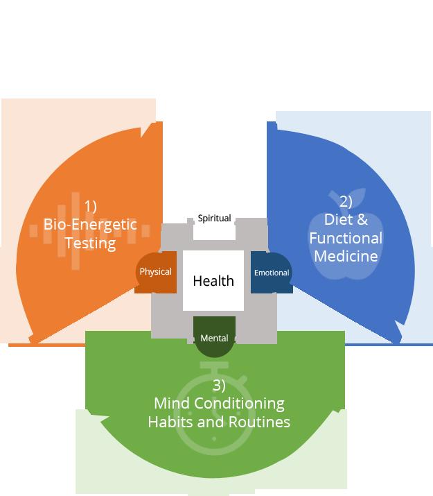approach_diagram